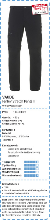 Farley Stretch Pants II